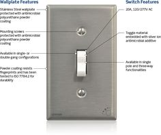 Antimicrobial Treated Devices from Leviton