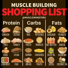 Good Clean Foods For Gaining Lean Muscle Mass Muscle Building Shopping List by . Ask 10 people why they fail to reach their fitness goals and 9 will tell you it's due to nutrition. Nutrition Education, Sport Nutrition, Fitness Nutrition, Health And Nutrition, Fitness Goals, Health Tips, Nutrition Month, Muscle Nutrition, Nutrition Plans