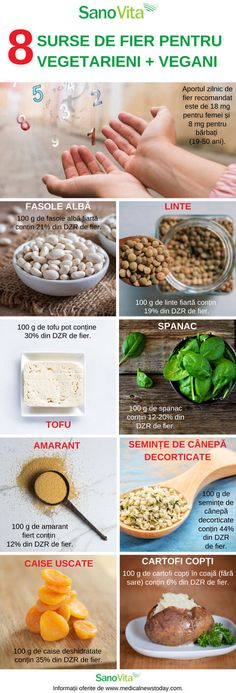 8 surse de fier pentru vegetarieni si vegani – infografic – Alege sa fii sanatos! Fii, Omega 3, Tofu, Smoothie, Health Fitness, Gluten, Medicine, Vitamins, Smoothies