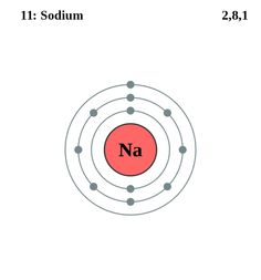 tarun gowda (tarunbond52) on pinterest Sodium Dot Diagram atom diagrams sodium atom what is atom, atom project, science projects, school