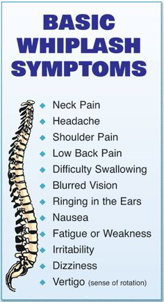Acupuncture For Back Pain Whiplash Injury Can Lead to Many Symptoms Benefits Of Chiropractic Care, Chiropractic Quotes, Doctor Of Chiropractic, Family Chiropractic, Chiropractic Wellness, Neck Sprain, Neck Injury, Whiplash Injury, Massage