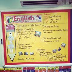 Literacy Working Wall, School Displays, Year 2, Eyfs, Display Ideas, Classroom Decor, School Ideas, Environment, Walls