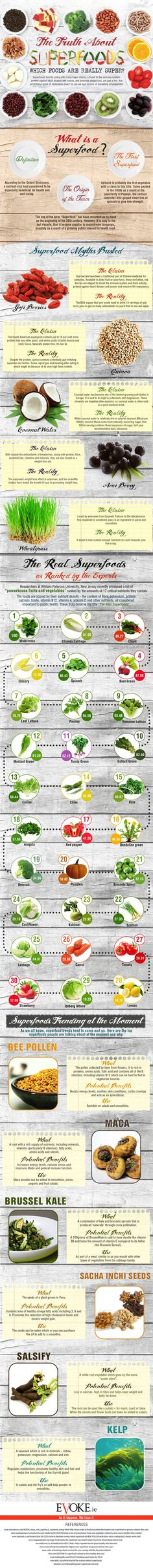 Top 20 Superfoods in the World Infographic. Topic: heealthy food,watercress, vegetables, spinach, red pepper, pumpkin, goji berries, quinoa, brocolli acai berry, fruits, wheatgrass, vegetarian, vegan.