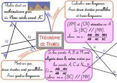 Les fonctions déduites math 1ère Mathématiques