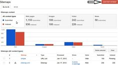 The New Sitemaps Section In Webmaster Tools.