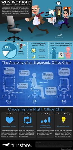 Why we fight for that sweet, sweet office chair? #infographic
