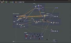 allegorithmic, substance painter, substance designer, b2m, 3ds max, zbrush…