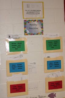 Crazy for First Grade: Reading Response Station