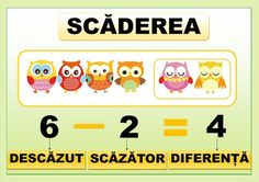 Pin on scaderea Learning Tools, Learning Activities, Teaching Ideas, Little Einsteins, 1st Day Of School, School Games, Writing Numbers, Art For Kids, Kindergarten