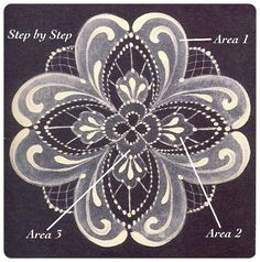 Clip: Round lace. Imitation. Painting lessons from Arlene Linton