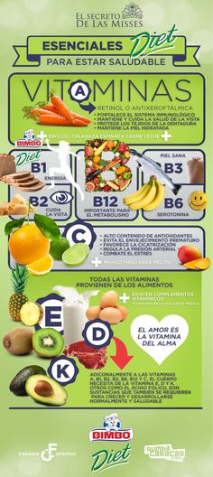 Eseciales para estar saludable