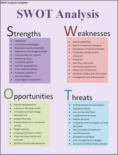 SWOT analysis for business planning and project management. Entrepreneurs should… SWOT analysis for business planning and project management. Entrepreneurs should evaluate Strengths, Weaknesses, Opportunities and Threats when considering a venture. Business Planning, Business Tips, Business School, Starting A Business, Business Writing, Career Planning, Writing Jobs, Signs For Business, Writing Desk