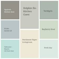 Resultado de imagen para beachy house colors