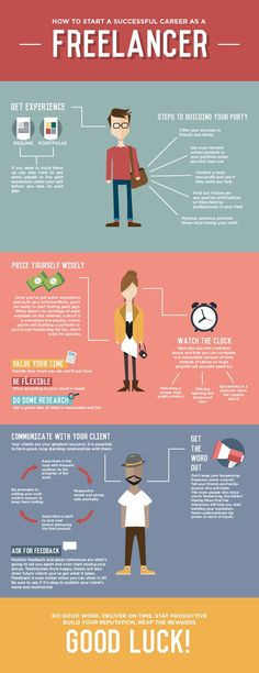 successful freelancer   How To Begin A Career As A Successful Freelancer