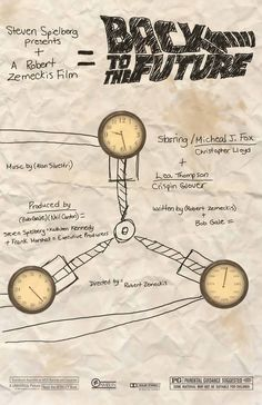 Back To The Future, DeLorean Emmett Brown, Marty McFly, Volver al Futuro, fanart Cinema Tv, Bttf, Ready Player One, Fiction Movies, Alternative Movie Posters, Steven Spielberg, Great Films, Wonderwall, Movie Posters