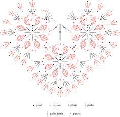 Afghan Crochet Patterns, Crochet Chart, Crochet Motif, Crochet Doilies, Crochet Stitches, Knit Crochet, Crochet Christmas Decorations, Heart Decorations, Crochet Sachet