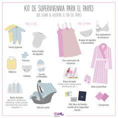 kit de supervivencia para el parto