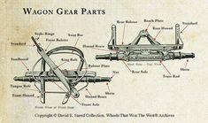 "The ""simple"" farm wagon. Horse Wagon, Horse Cart, Horse Drawn Wagon, Radio Flyer Wagons, Wagon Wheels, Wooden Wagon, Wood Toys Plans, Horse And Buggy, Chuck Wagon"