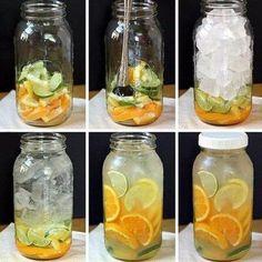 Цитрусовая вода. На 2 литра воды: мы нарезаем половинками кружочков 1 апельсин, 1 лайм, 1 лимон. - Школа красоты - Google+