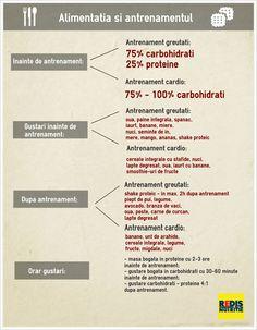 Ce trebuie sa mananci dupa sala: http://www.topfitness.ro/sfaturi-pentru-slabit/nutritie-informatii/ce-mananci-dupa-sala/