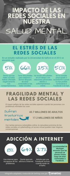 Impacto de las Redes Sociales en nuestra Salud Mental #infografia #health #socialmedia