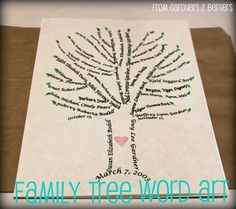 from Gardners 2 Bergers: Family Tree Word Art [Tutorial] This has all the info on how to do this! I want to make one for my family and my extended family.