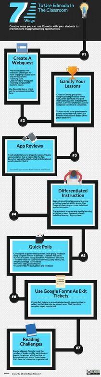 7 Ways to Use Edmodo | Piktochart Infographic Editor