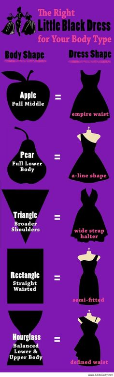 The right little black dress for your body type #LBD