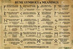 runes, pagan, divination, occult, magic, book of shadows, alchemy, witch, wicca, runic, meanings, symbols, www.whitewitchparlour.com