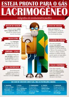 Infográfico para se proteger contra o gás lacrimogêneo.