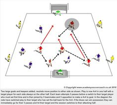 Switching play SSG p.3