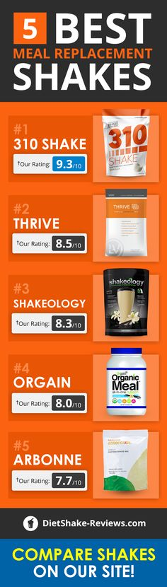 lose weight herbalife Visit The Site To Compare Meal Replacement Shakes!shake to lose weight herbalife Visit The Site To Compare Meal Replacement Shakes! Getting Fit for Good : Vanilla Shakeology Recipes 21 Day Healthy Diet Challenge Healthy Smoothies, Healthy Drinks, Get Healthy, Healthy Tips, Healthy Choices, Detox Drinks, Healthy Meals, Healthy Cleanse, Smoothie Prep