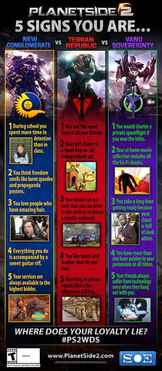 New Planetside 2 Infographic Helps You To Choose Your Faction   Entertainment Buddha
