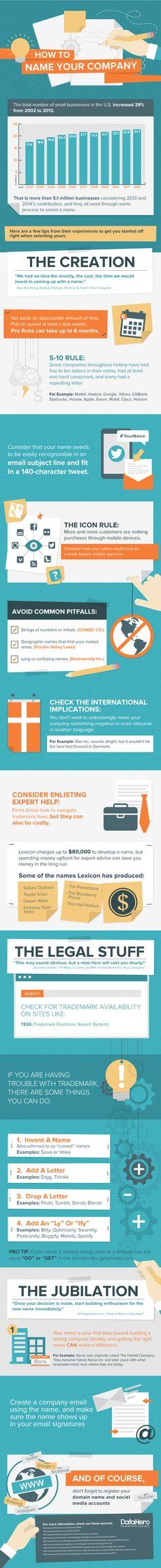 How to Name Your Company (Infographic) via @angela4design from Inc.com