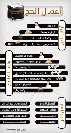 Pin By Ridha On الإسلام Islam Facts Learn Islam Islam Beliefs