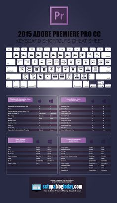 The Complete Adobe Premiere Pro CC Keyboard Shortcuts For Designers Guide 2015 Adobe Premiere Pro, Graphisches Design, Graphic Design Tips, Tool Design, Studio Design, Photoshop Design, Photoshop Tutorial, Photoshop Actions, Learn Photoshop