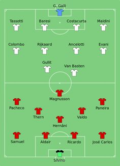 AC Milan-Benfica 1990-05-23. Finale di Coppa dei Campioni