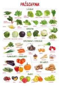 Warzywa i owoce sezonowe w sierpniu (salaterka. Eat Healthy Cheap, Healthy Diet Snacks, Healthy Diet Plans, Healthy Eating, Healthy Recipes, Kale Crisps, Jugo Natural, Lowest Carb Bread Recipe, Health And Nutrition