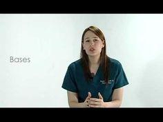 Introducción - Terapia Miofuncional - YouTube