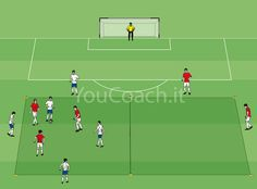 Ball possession 5 against 3 - The transition | YouCoach