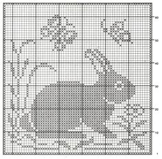 Cross Stitch Charts, Cross Stitch Designs, Cross Stitch Patterns, Crochet Cross, Thread Crochet, Cross Stitching, Cross Stitch Embroidery, Crochet Patterns Filet, Crochet Filet