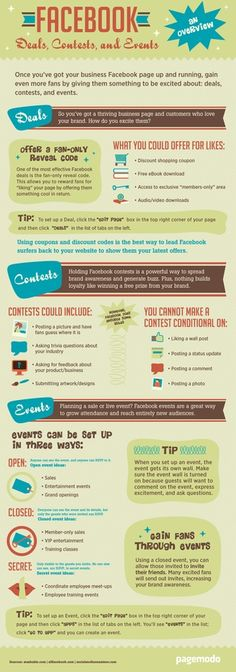 Facebook Marketing Ideas. Pinned by Ignite Design & Advertising, Inc. www.clickandcombust.com