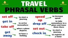 Learn English Words in conjunction with phrasal verbs and learn how to speak English using Daily Use English verbs. How to use common English verbs in Daily Life with some of the most useful English verbs and English beginner words with British English pronunciation. Improve English pronunciation with verb words. Improve English Grammar, English Verbs, Learn English Words, English Study, English Lessons, English Vocabulary, British English, Vocabulary List, Phrasal Verbs With Meaning