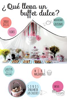 #sweet table #buffet #chucherías #candy #madewithlof