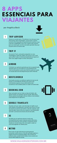 8 apps indispensáveis para viajantes Backpack in Europe with up to reais. Travel Checklist, Travel Planner, Travel List, Time Travel, Travel Guides, Places To Travel, Travel Destinations, Travel Rewards, Travel Hacks