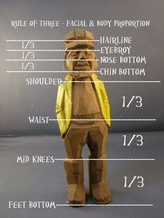 Woodcarving figure proportions
