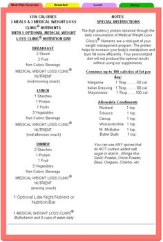 Medical Weight Loss Virtual Clinic Sample Diet Card (Overview)