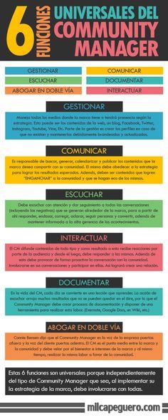 6 funciones universales del Community Manager #infografia #infographic #socialmedia
