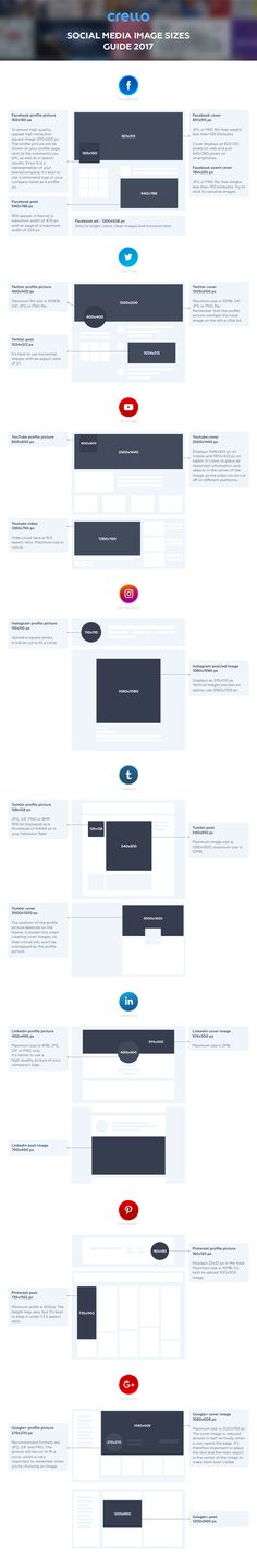 Detailed dimensions, rules and tips for each social platform image format || Social Media Image Sizes Guide 2017 - Crello Blog