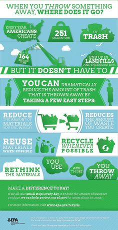 What you throw away isn't always trash. Think of it as stuff that can be reused and recycled.
